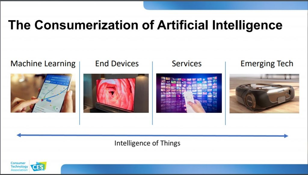 Consumerization of AI